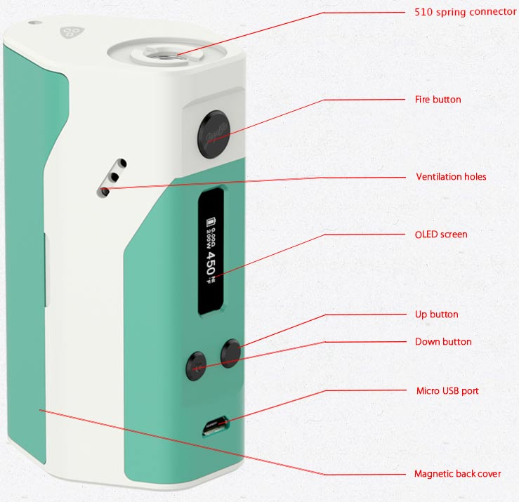Reuleaux RX200 - Wismec Electronics Co ,Ltd