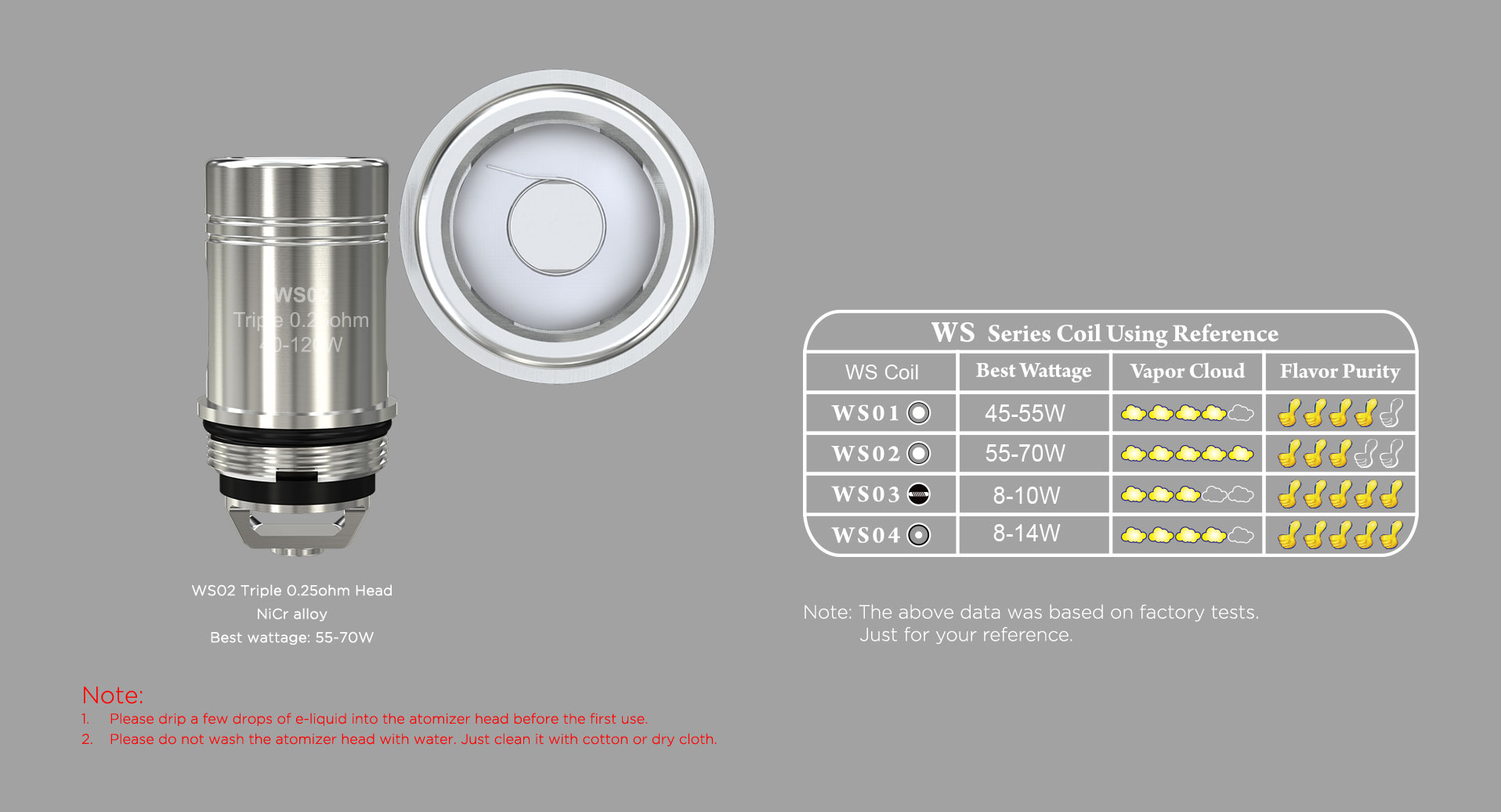 WS02 Triple 0.25ohm Head